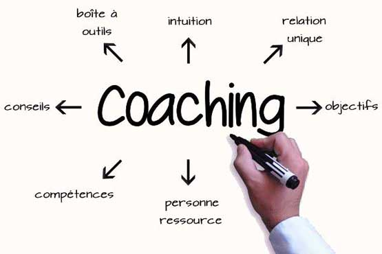 Coaching collectif